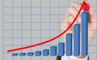 Business performance metrics for improvements
